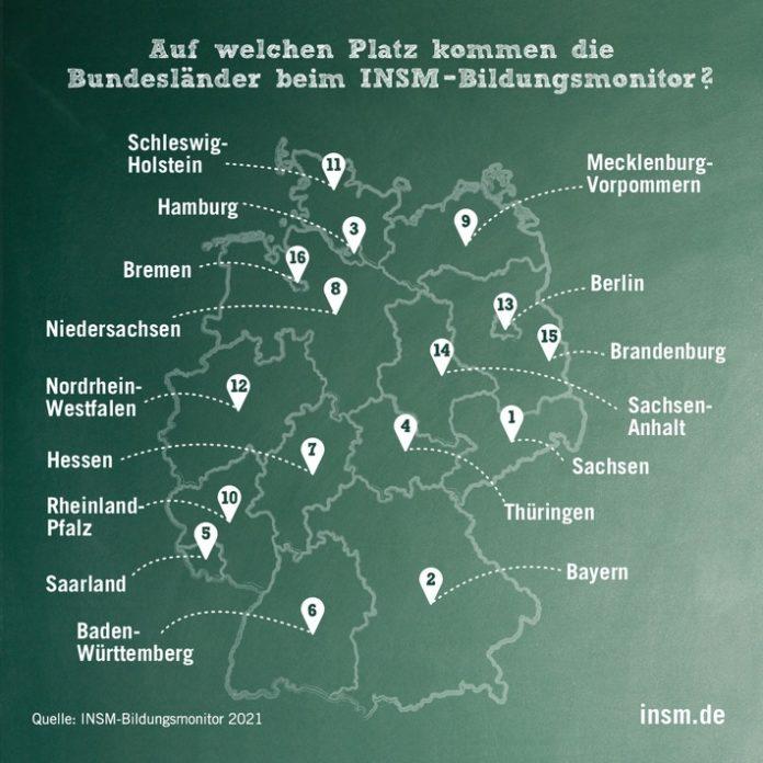 210816 BiMo2021 D Karte FB 696x696 - INSM-Bildungsmonitor: Nach der Coronakrise droht die Bildungskrise