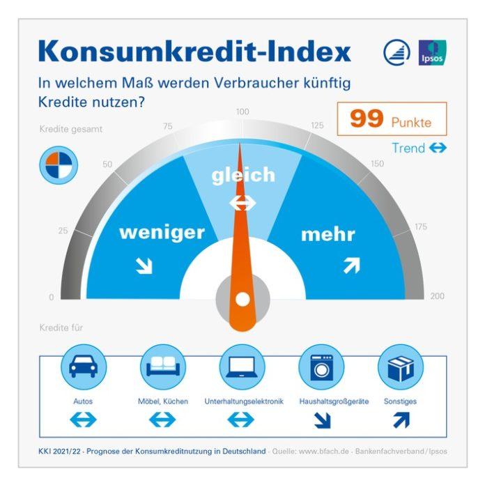 KKI 2021 2022 BFACH Infografik 696x696 - Konsumkredit-Index (Prognose für 2021/2022): Private Kreditnachfrage bleibt weiter auf stabilem Niveau