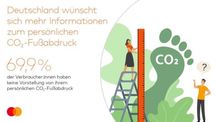 MC Twitter Nachhaltigkeit 2021 696x391 - Deutschland denkt um und wünscht sich mehr Informationen zum persönlichen CO2-Fußabdruck