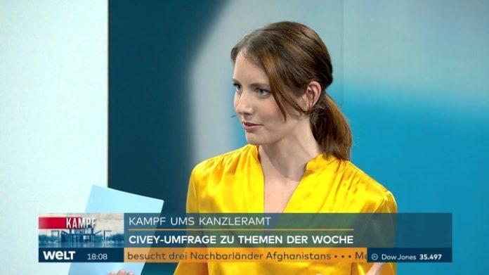 WELT Pressebild Janina20MC3BCtze 696x391 - Nachrichtensender WELT gewinnt Civey-Gründerin Janina Mütze als Expertin für Wahlanalysen