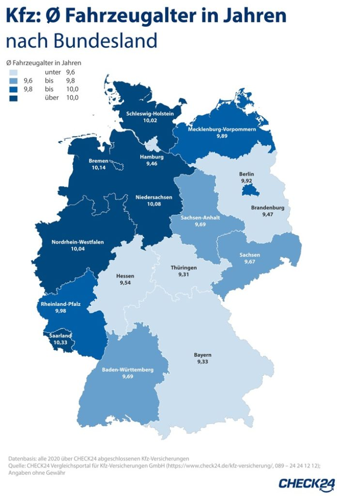 image 1 140 696x1023 - Kfz-Versicherung: Älteste Pkw im Saarland unterwegs, neueste in Thüringen